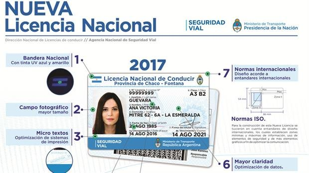 características. Los ciudadanos que tramiten la licencia nacional por primera vez deberán participar de un curso obligatorio sobre seguridad vial.