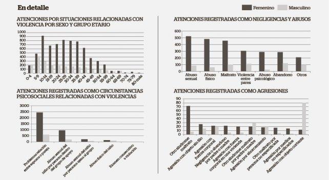 Emiten Alerta de Género en tres municipios de Quintana Roo